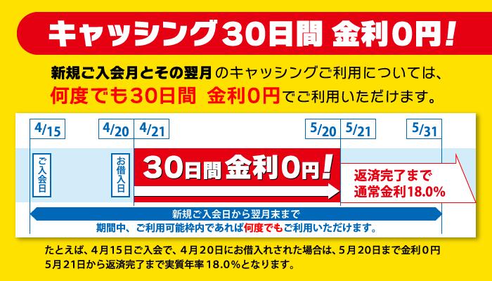 キャッシング30日間金利0円